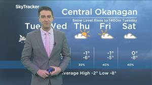 Kelowna Weather Forecast: January 6