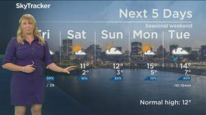 Global News Morning weather forecast: Friday, October 18, 2019