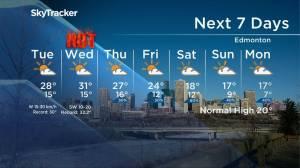 Edmonton, surrounding areas under heat warning (02:18)