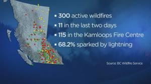B.C. wildfire update: Race to protect Canim Lake homes, evacuation order near Ashcroft, smoke invades Alberta (04:37)