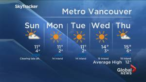 B.C. evening weather forecast: April 4