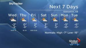 Global Edmonton weather forecast: Jan. 21
