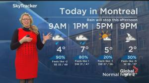 Global News Morning weather forecast: March 13, 2020