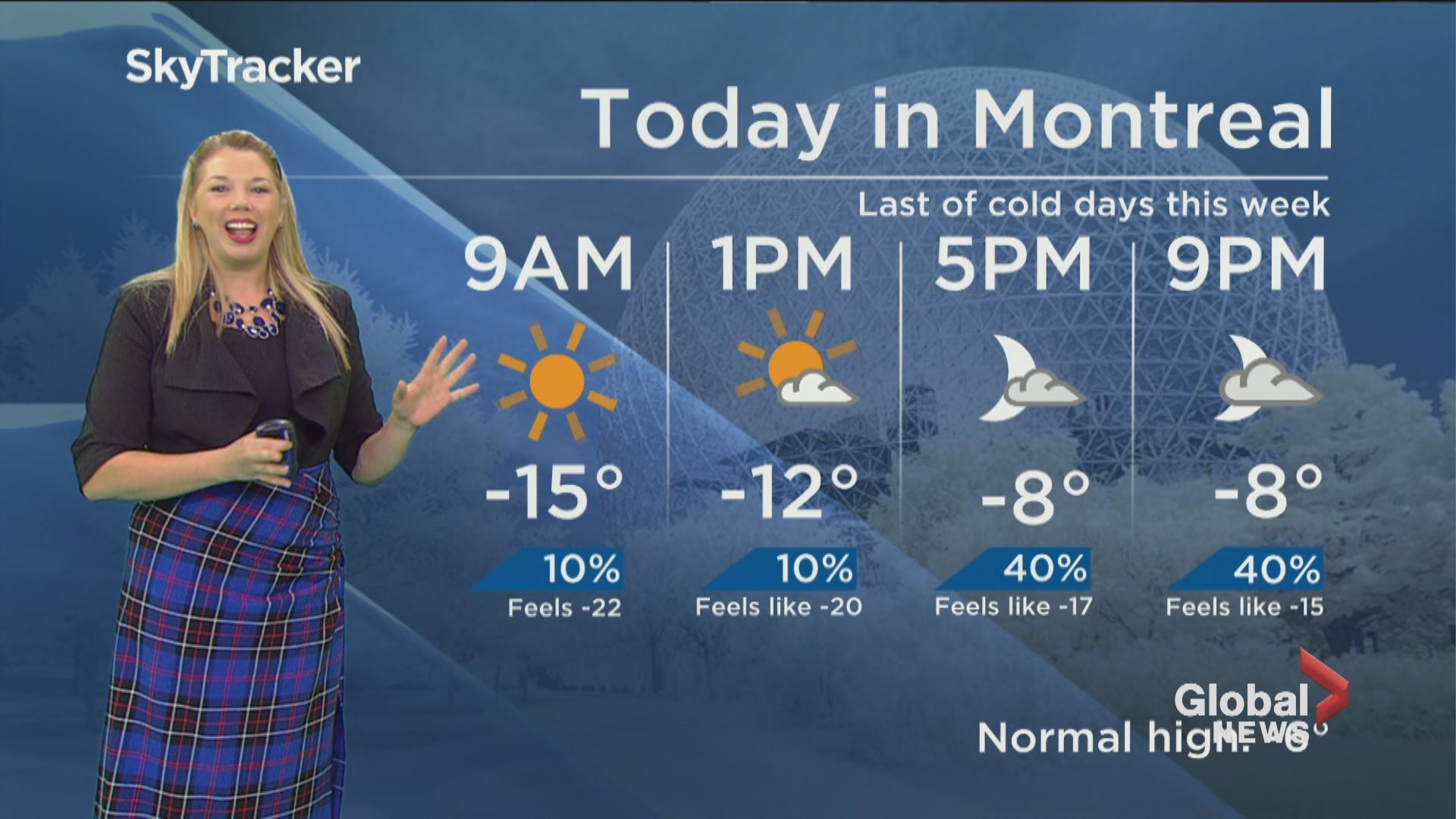 Global News Morning weather forecast: January 21, 2020
