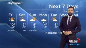 Edmonton Weather Forecast: Oct. 10