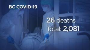 COVID-19: B.C. reports 1, 846 new cases and 26 deaths over weekend (04:03)