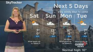 Global News Morning weather forecast: April 10, 2020