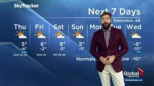 Edmonton Weather Forecast: Nov. 20