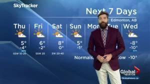 Edmonton Weather Forecast: Nov. 20