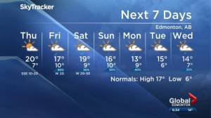 Edmonton weather forecast: Sept. 11