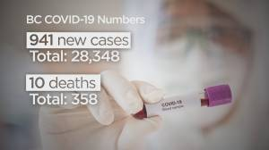 B.C. records 941 new cases of COVID-19, 10 additional deaths (04:21)