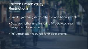 COVID-19: Reaction to new public health orders for Fraser Valley (02:32)