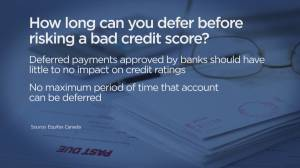 Consumer Matters: How to avoid bad credit when you can't pay the bills (01:59)