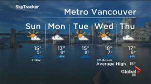B.C. evening weather forecast: May 1 (02:17)