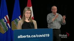 Alberta COVID-19 update: June 19, 2020