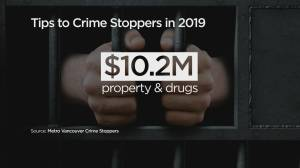 Record year for Crime Stoppers tips in B.C.