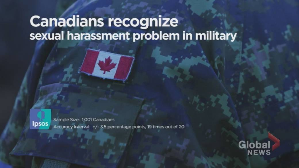 Click to play video: '78% of Canadians think the military has systemic sexual harassment problem: Ipsos poll'