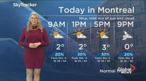 Global News Morning weather forecast: March 4, 2020