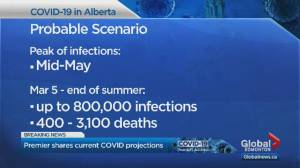Alberta predicting 400 to 6,600 deaths from COVID 19 in months to come