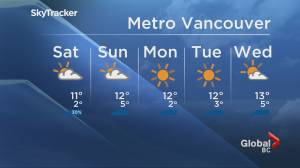 B.C. evening weather forecast: April 3
