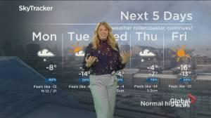 Global News Morning weather forecast: Monday January 13, 2020
