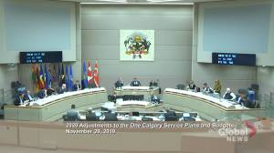 Calgary city council finalizes 2020 budget