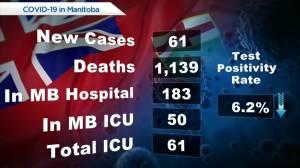 Manitoba COVID-19 numbers: June 28 (00:16)