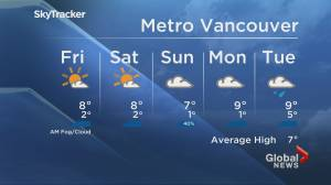 B.C. evening weather forecast: Dec.3 (01:39)
