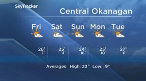 Kelowna Weather Forecast: September 2 (03:24)