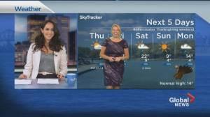 Global News Morning weather forecast: October 8, 2020