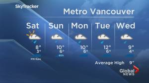 B.C. evening weather forecast: Nov. 13 (02:09)