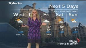 Global News Morning weather forecast: April 29, 2020