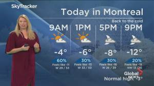 Global News Morning weather forecast: February 19, 2020