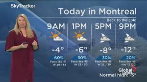 Global News Morning weather forecast: February 19, 2020