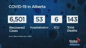 Alberta working to procure COVID-19 antibody test, to decide on Phase 2 date this week