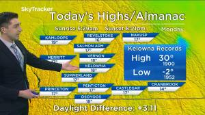 Kelowna Weather Forecast: May 4
