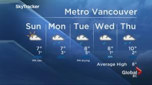 B.C. evening weather forecast: Feb. 29