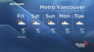 B.C. evening weather forecast: June 11