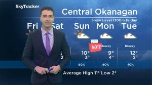 Kelowna Weather Forecast: October 17