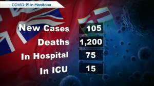 Manitoba's COVID-19 numbers – September 10 (00:27)