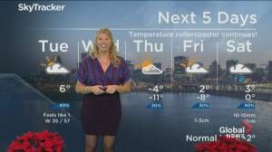 Global News Morning weather forecast: Tuesday December 10, 2019