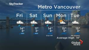 B.C. evening weather forecast: April 22 (01:33)