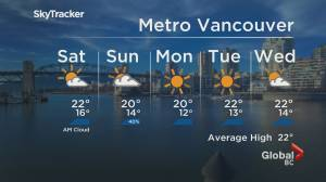 B.C. evening weather forecast: August 20 (02:02)