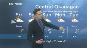 Kelowna Weather Forecast: January 2