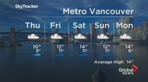 B.C. evening weather forecast: Oct. 13 (01:44)