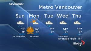 B.C. evening weather forecast: October 10