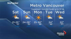 B.C. evening weather forecast: July 17