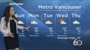 B.C. evening weather forecast: Saturday, Oct 17