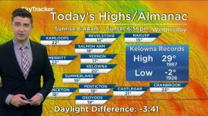 Kelowna Weather Forecast: September 22 (03:51)