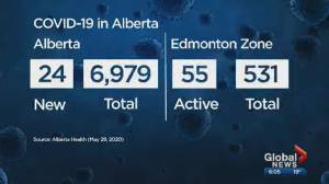 Asymptomatic COVID-19 testing will be available to anyone in Alberta